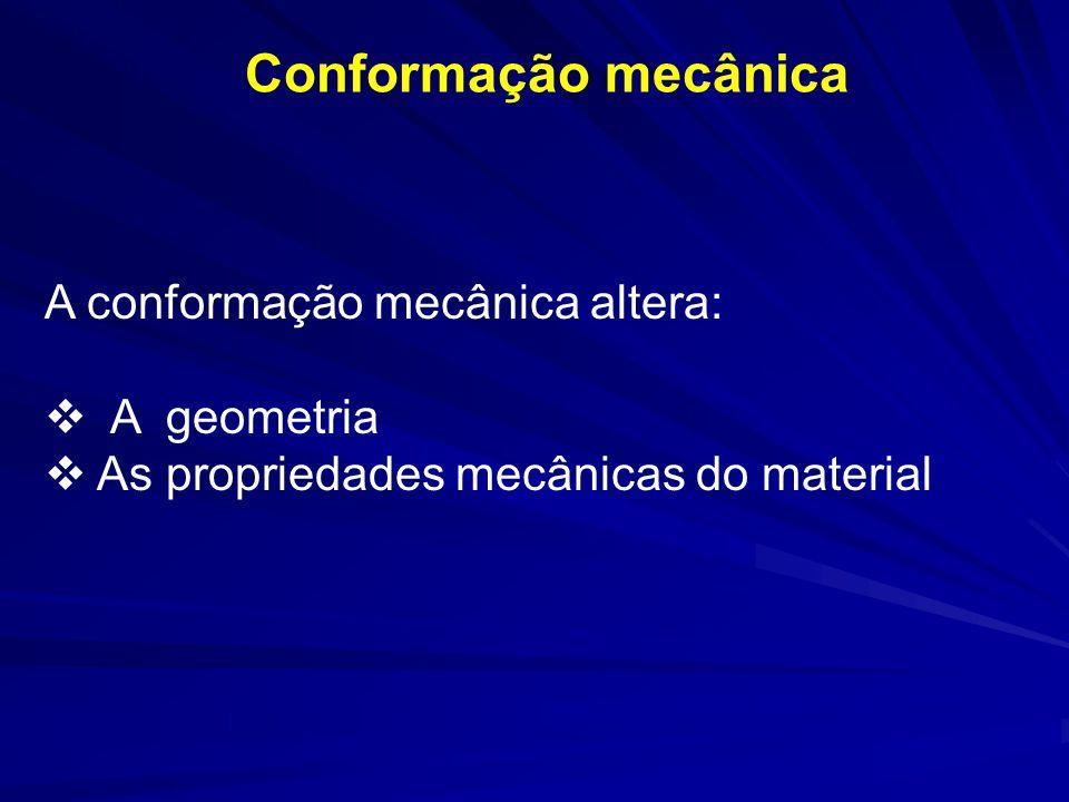 Conformação mecânica A conformação mecânica altera: A geometria