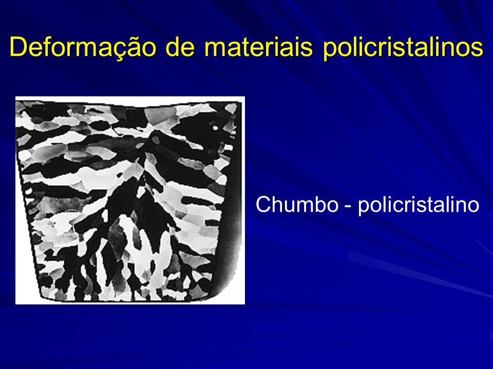 Deformação de materiais policristalinos
