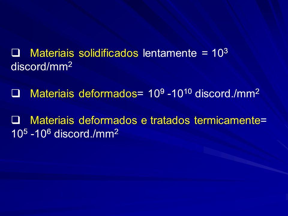 Materiais solidificados lentamente = 103 discord/mm2