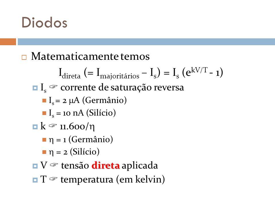 Idireta (= Imajoritários – Is) = Is (ekV/T - 1)