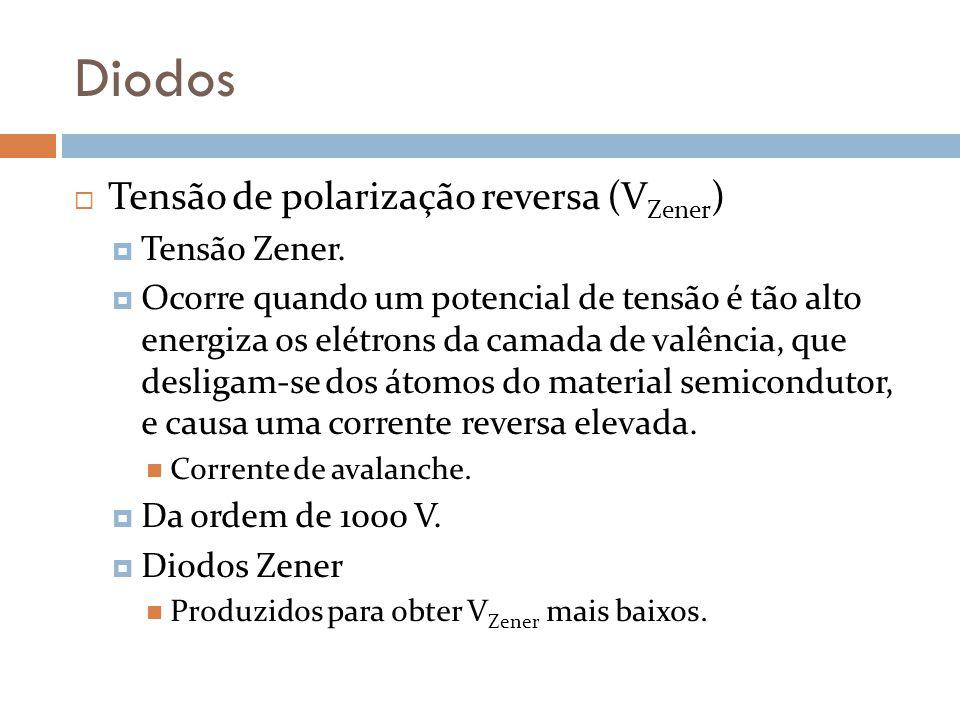 Diodos Tensão de polarização reversa (VZener) Tensão Zener.