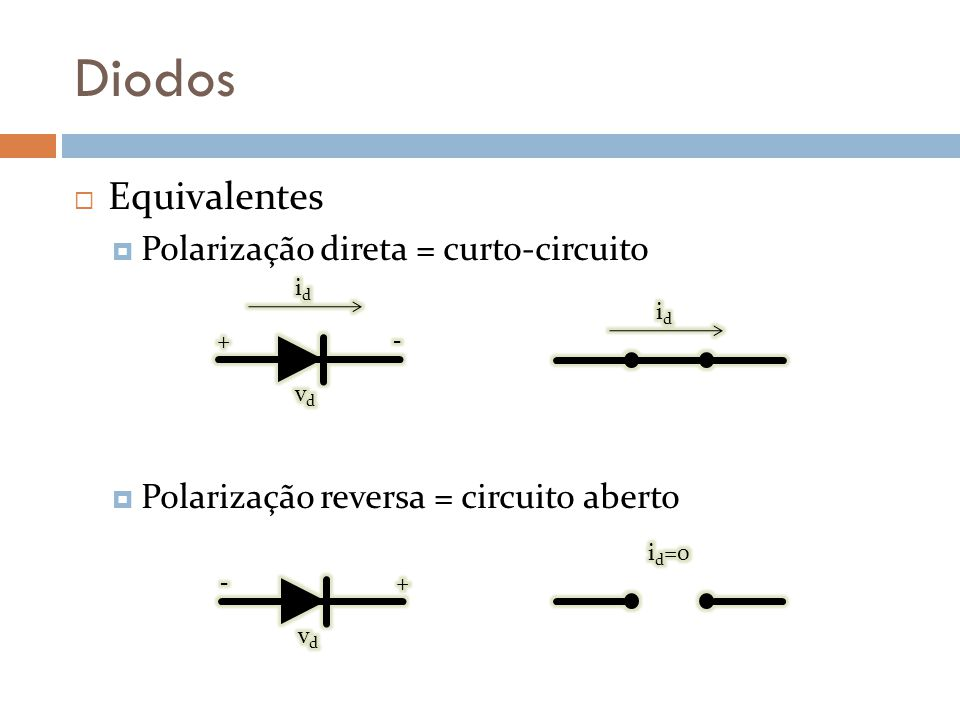 Diodos Equivalentes Polarização direta = curto-circuito