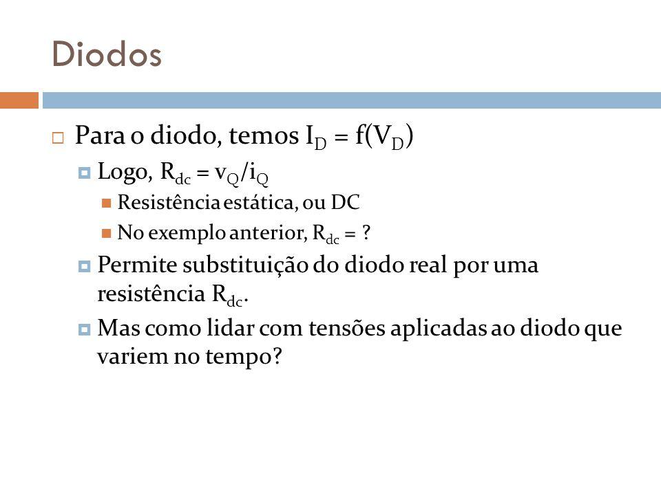 Diodos Para o diodo, temos ID = f(VD) Logo, Rdc = vQ/iQ