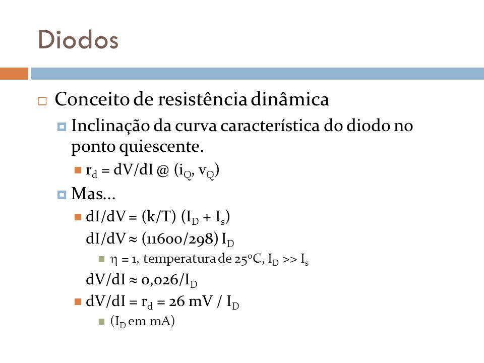 Diodos Conceito de resistência dinâmica