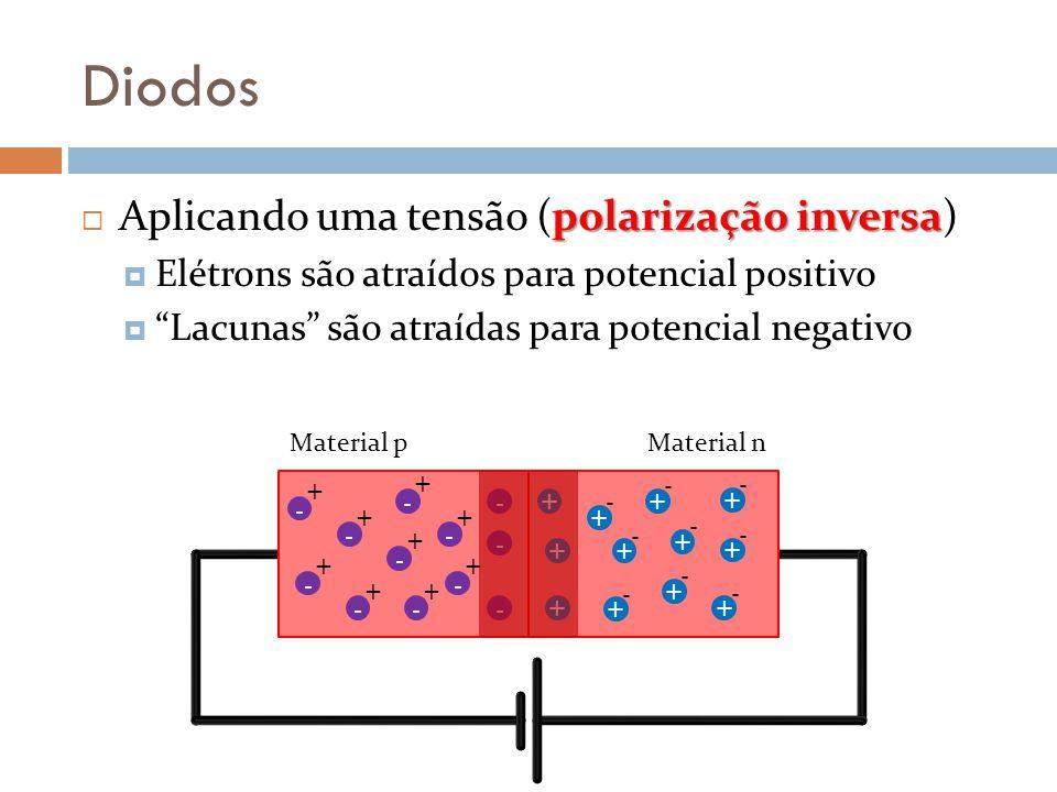 Diodos Aplicando uma tensão (polarização inversa)