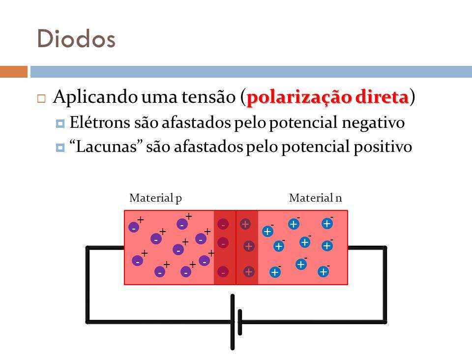 Diodos Aplicando uma tensão (polarização direta)