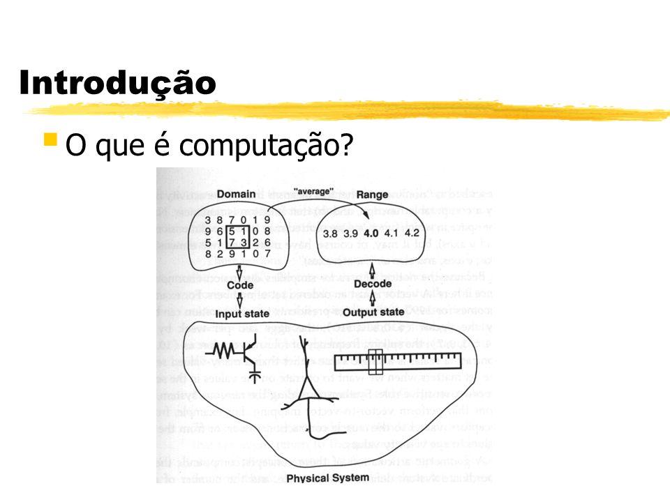 Introdução O que é computação