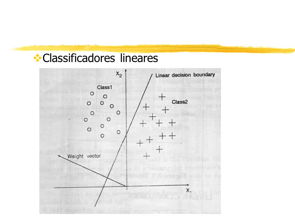 Classificadores lineares