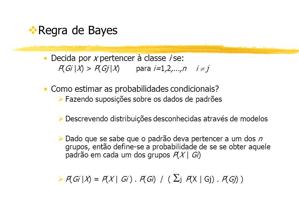 Regra de Bayes Decida por x pertencer à classe i se:
