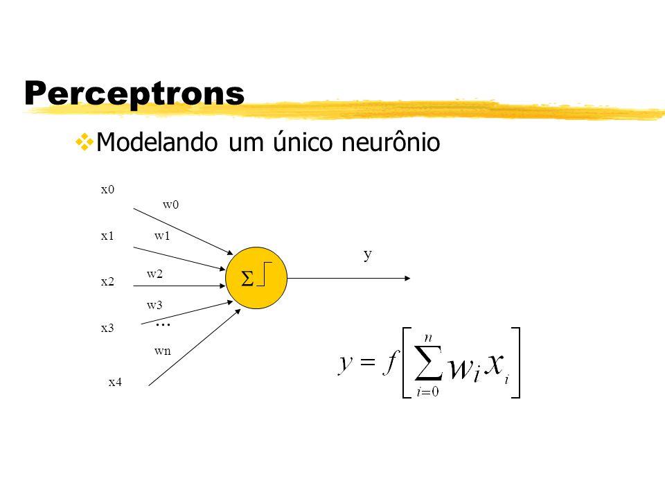 Perceptrons Modelando um único neurônio  ... y w0 w1 w2 w3 wn x0 x1
