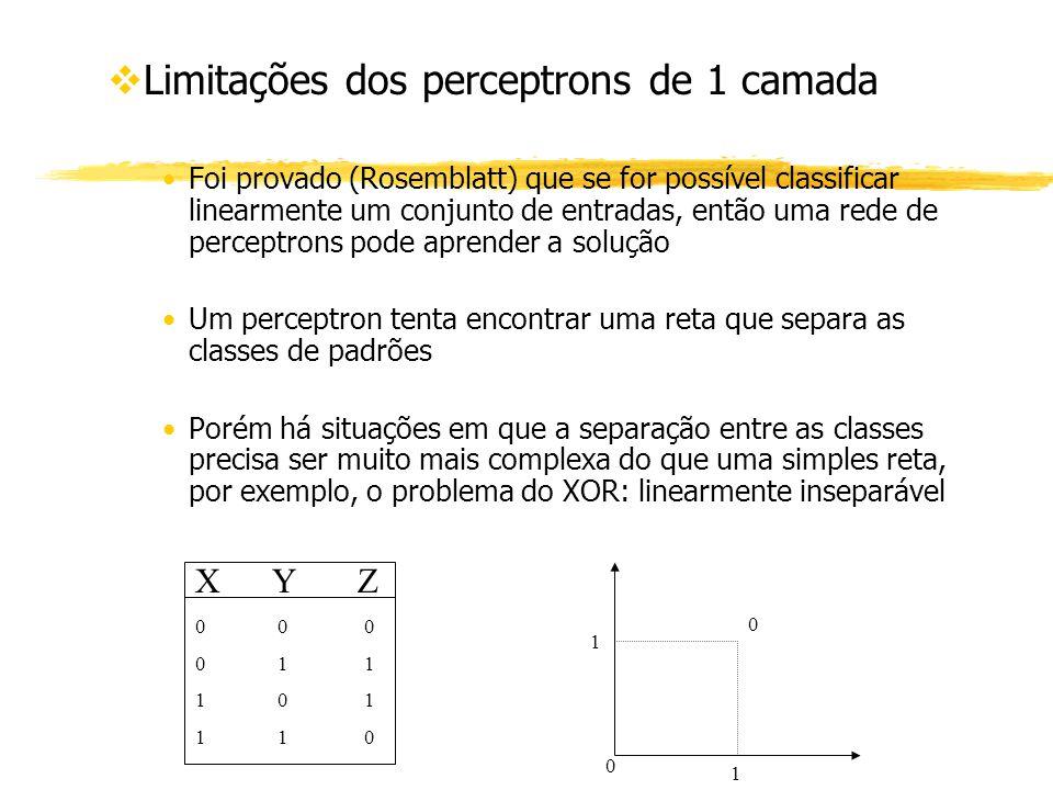 Limitações dos perceptrons de 1 camada