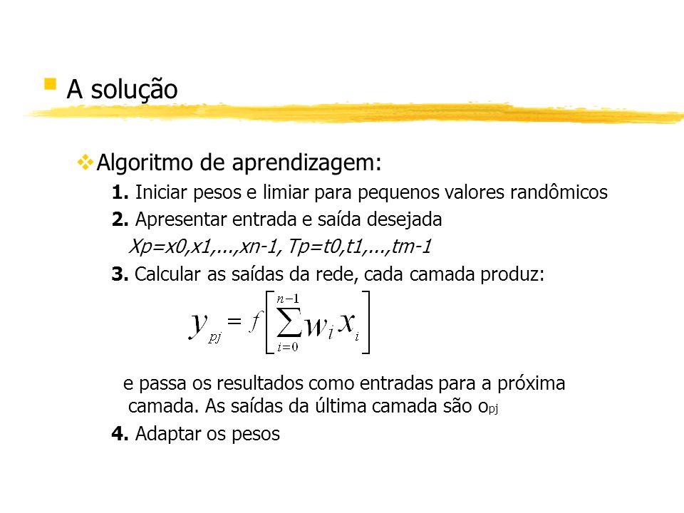 A solução Algoritmo de aprendizagem: