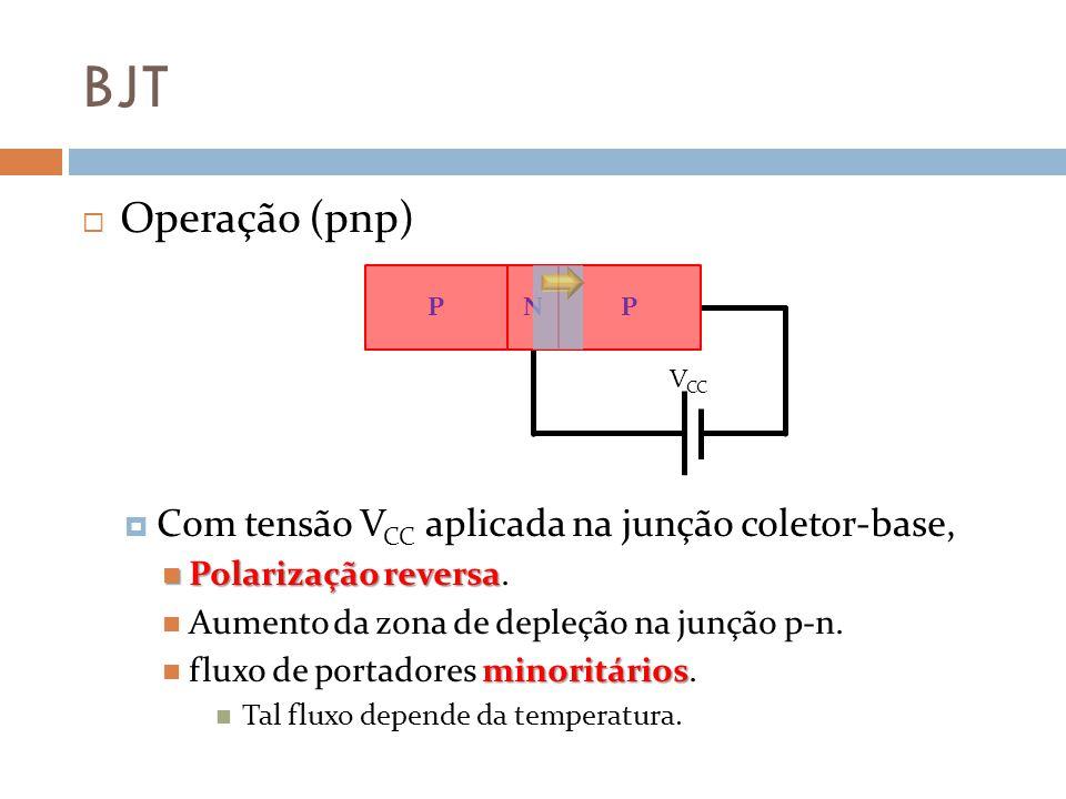 BJT Operação (pnp) Com tensão VCC aplicada na junção coletor-base,