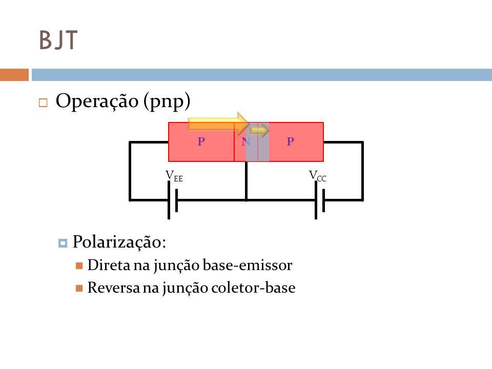 BJT Operação (pnp) Polarização: Direta na junção base-emissor
