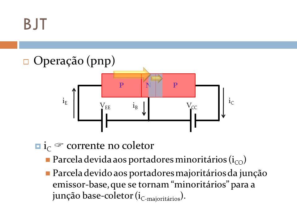 BJT Operação (pnp) iC  corrente no coletor