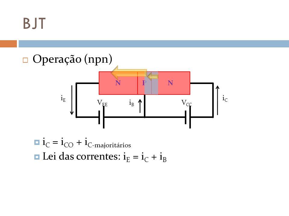 BJT Operação (npn) iC = iCO + iC-majoritários