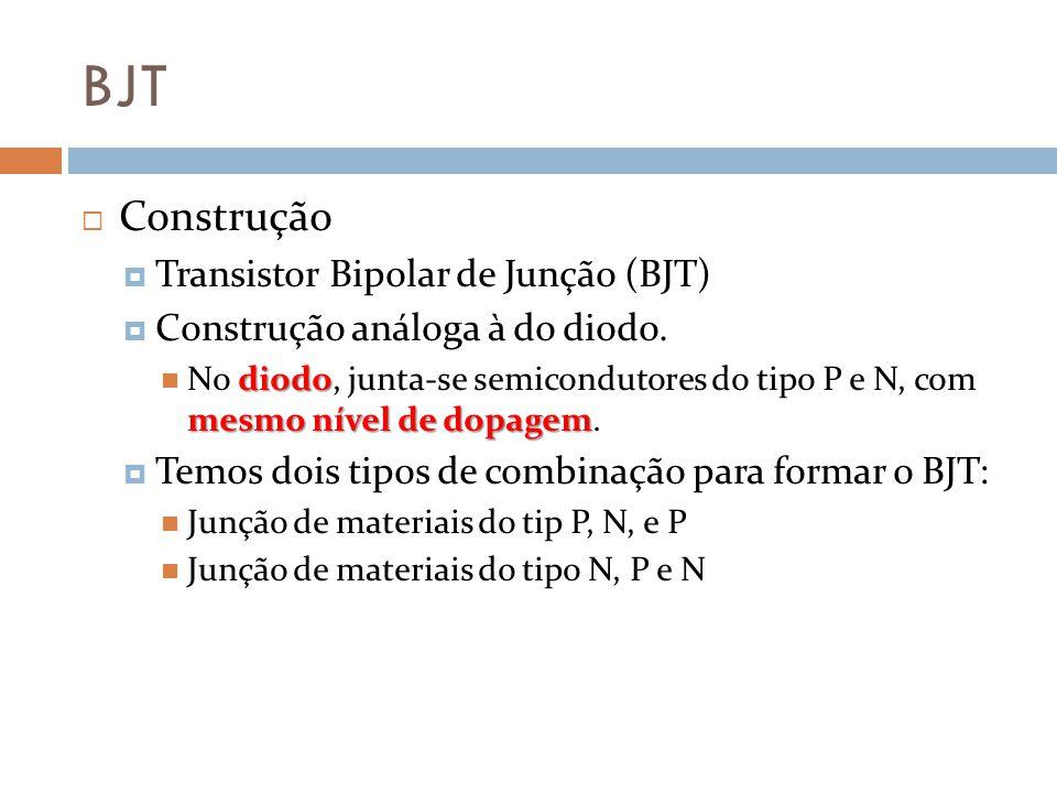 BJT Construção Transistor Bipolar de Junção (BJT)