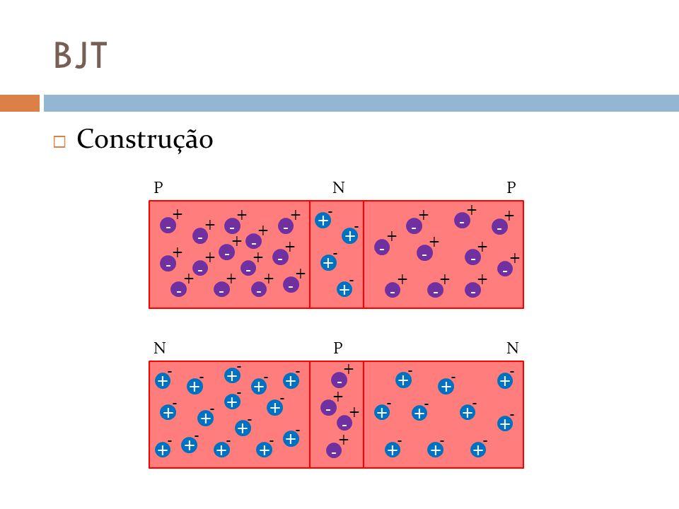BJT Construção P N P + - - + - + - + - + - + - + - + + - - + - + - + -