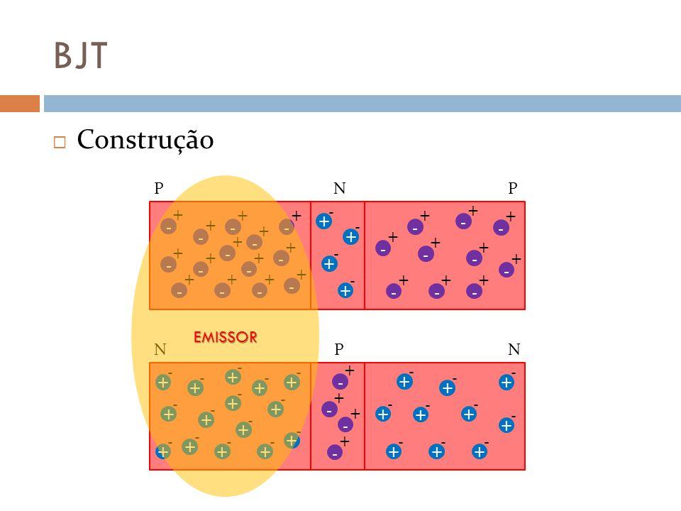 BJT Construção EMISSOR P N P + - - + - + - + - + - + - + - + + - - + -