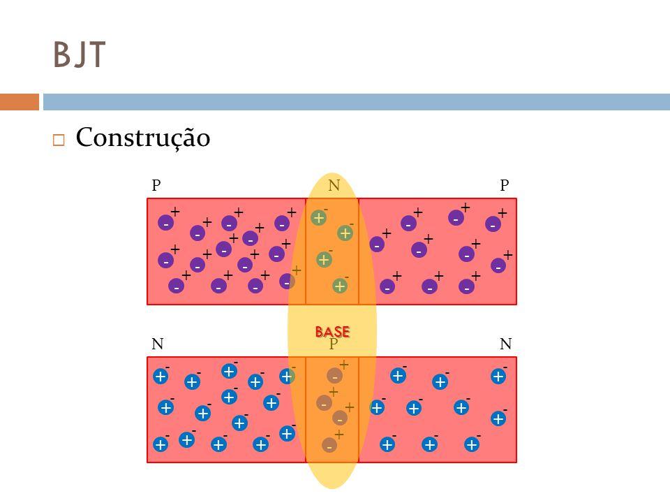 BJT Construção P BASE N P + - - + - + - + - + - + - + - + + - - + - +