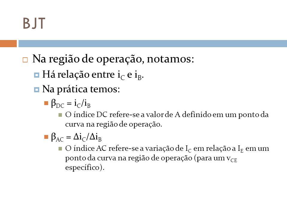 BJT Na região de operação, notamos: Há relação entre iC e iB.