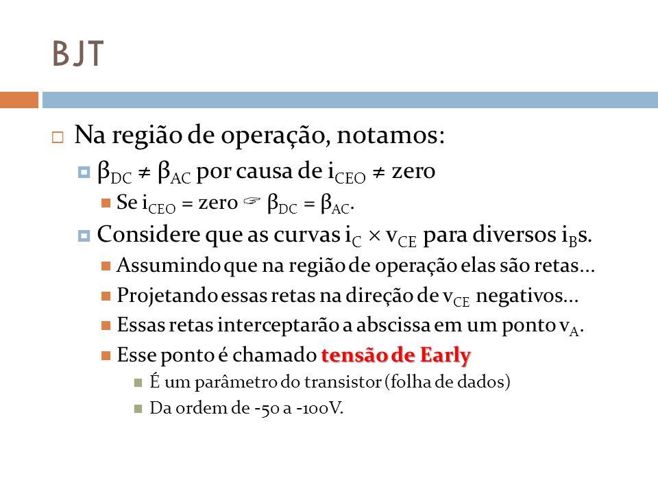 BJT Na região de operação, notamos: βDC ≠ βAC por causa de iCEO ≠ zero