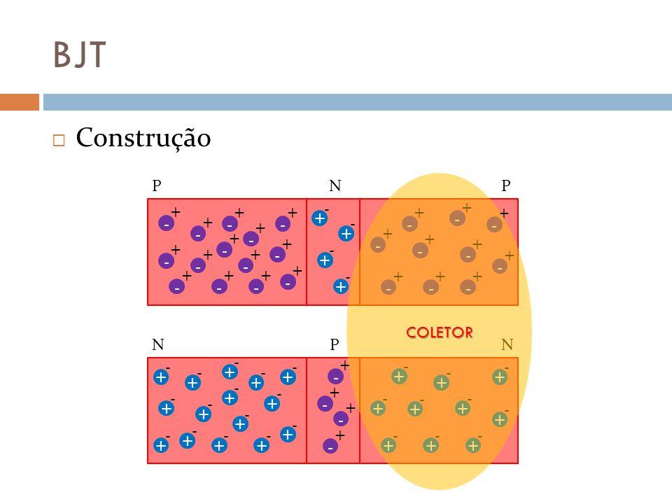 BJT Construção P N COLETOR P + - - + - + - + - + - + - + - + + - - + -