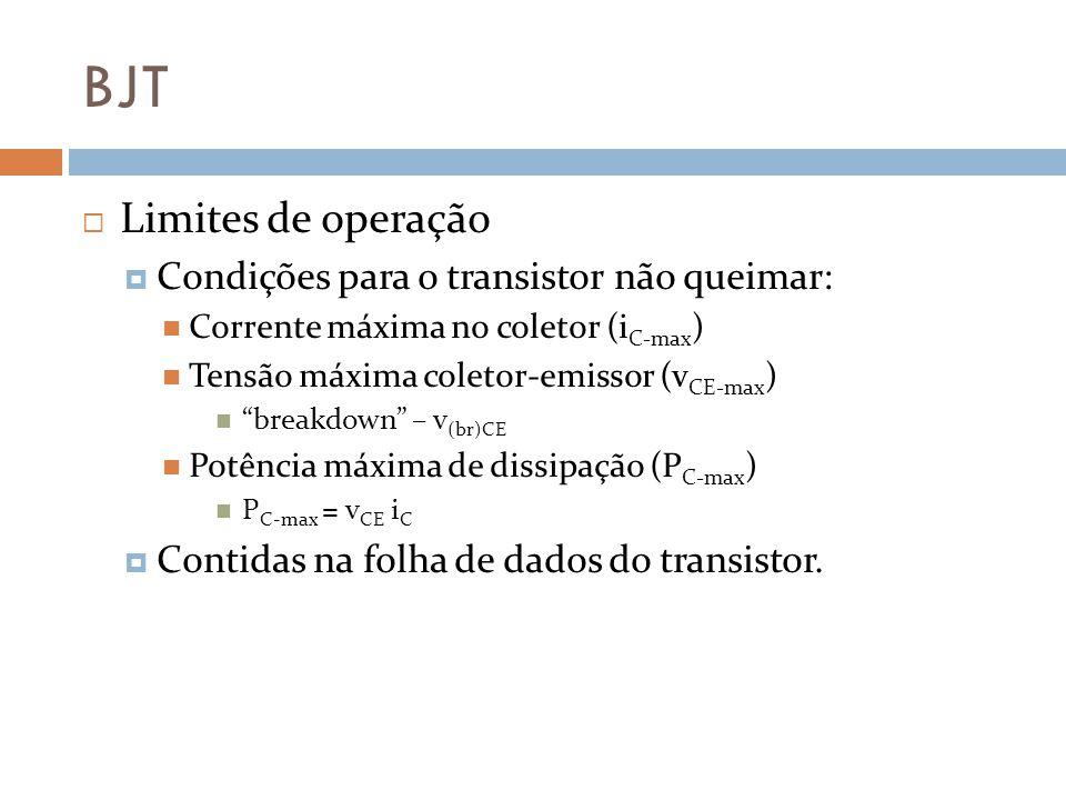 BJT Limites de operação Condições para o transistor não queimar: