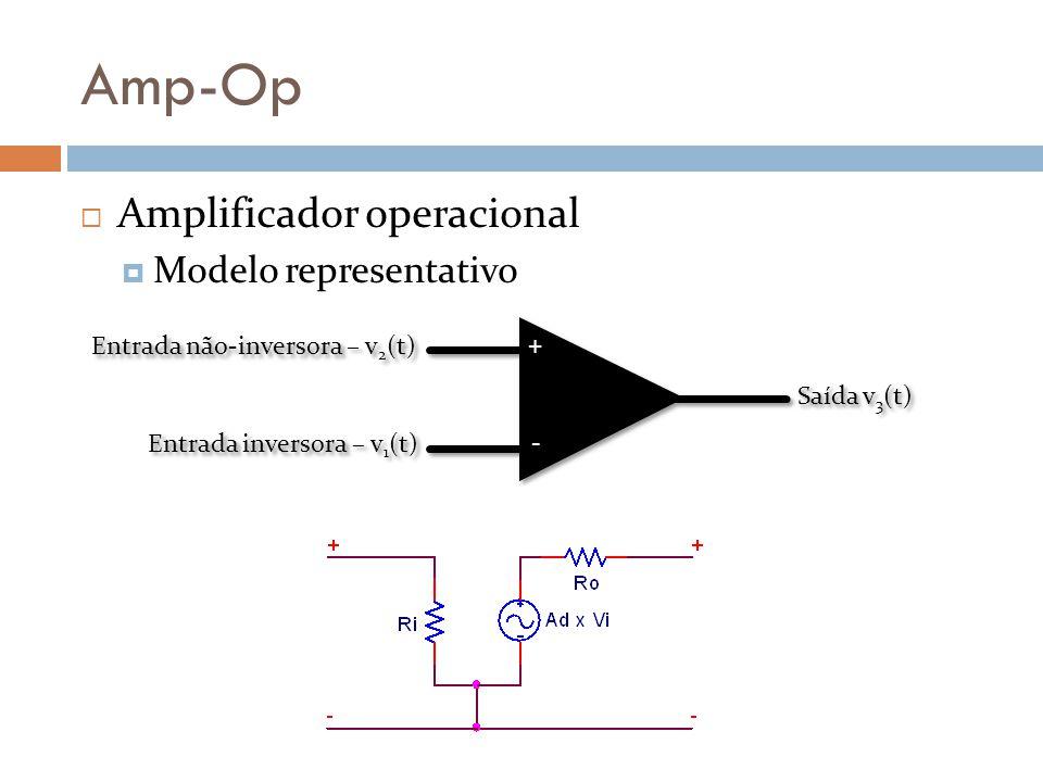 Amp-Op Amplificador operacional Modelo representativo