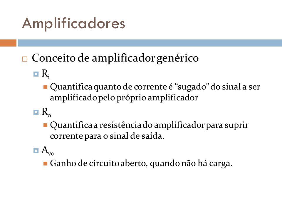 Amplificadores Conceito de amplificador genérico Ri Ro Avo