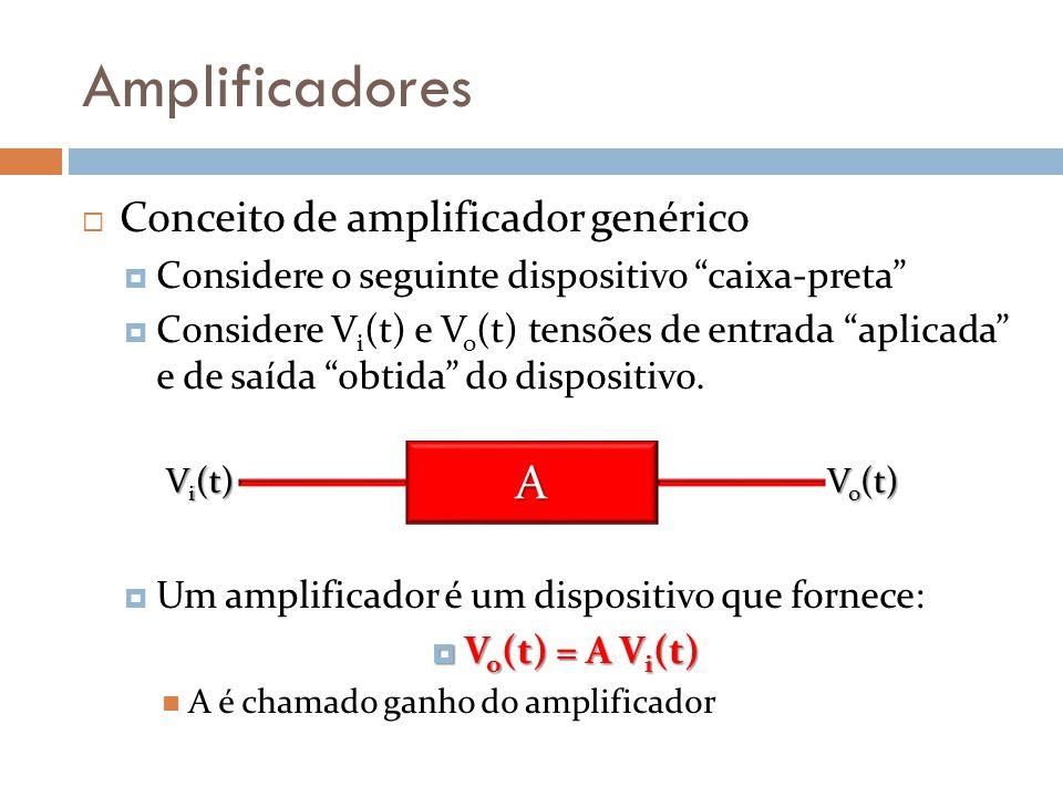 Amplificadores A Conceito de amplificador genérico
