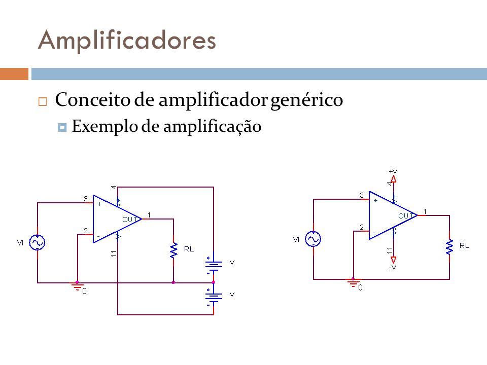 Amplificadores Conceito de amplificador genérico