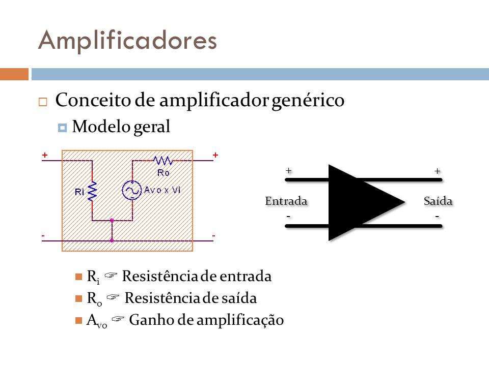 Amplificadores Conceito de amplificador genérico Modelo geral