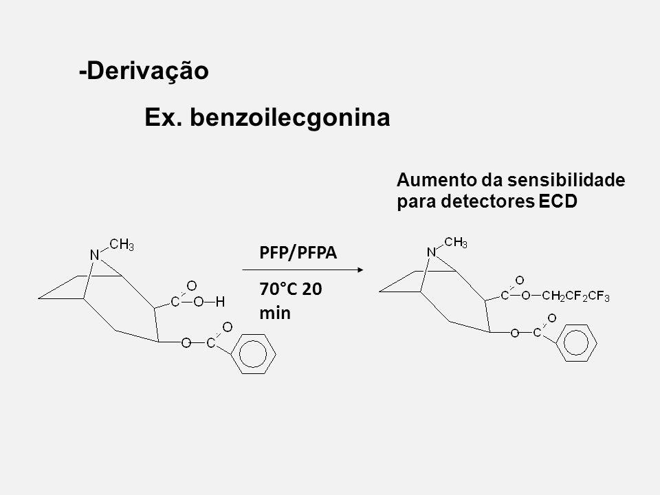 -Derivação Ex. benzoilecgonina PFP/PFPA 70°C 20 min
