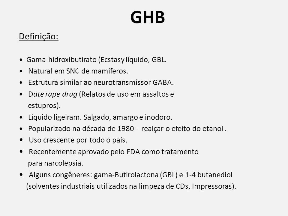 GHB Definição: Gama-hidroxibutirato (Ecstasy líquido, GBL.