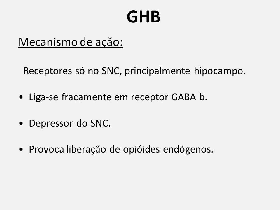 GHB Mecanismo de ação: Receptores só no SNC, principalmente hipocampo.