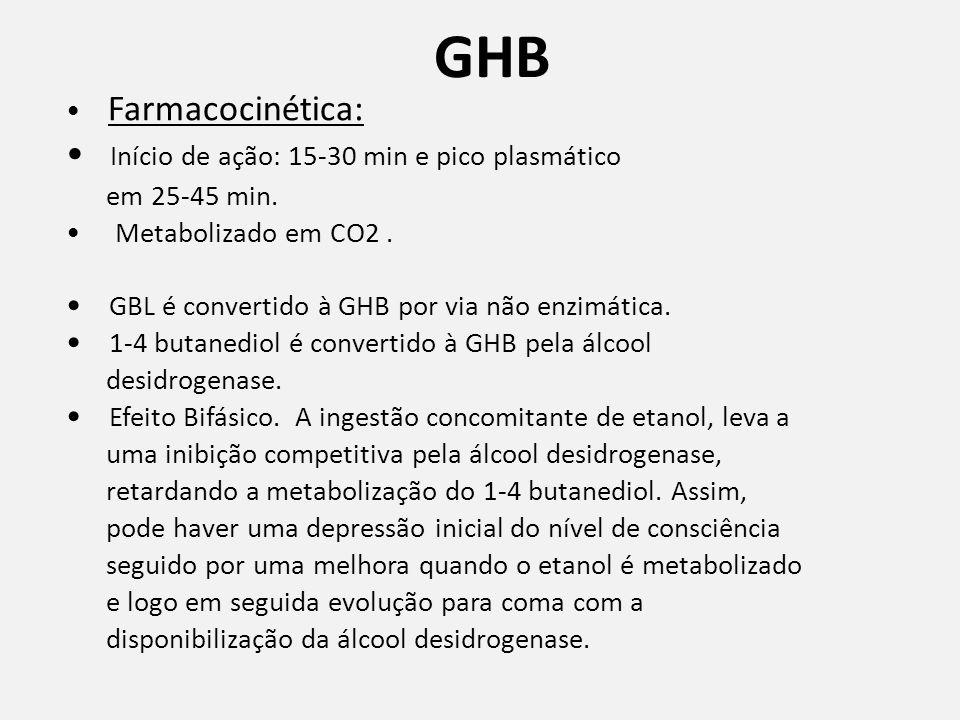 GHB Início de ação: 15-30 min e pico plasmático em 25-45 min.
