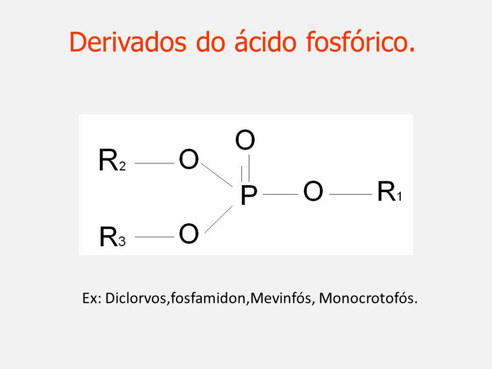Derivados do ácido fosfórico.