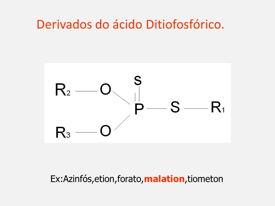 Derivados do ácido Ditiofosfórico.