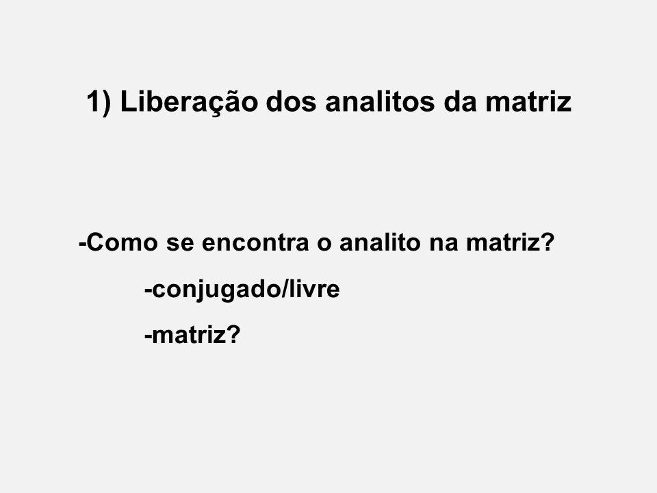 1) Liberação dos analitos da matriz