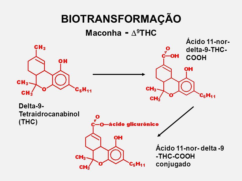 BIOTRANSFORMAÇÃO Maconha - 9THC