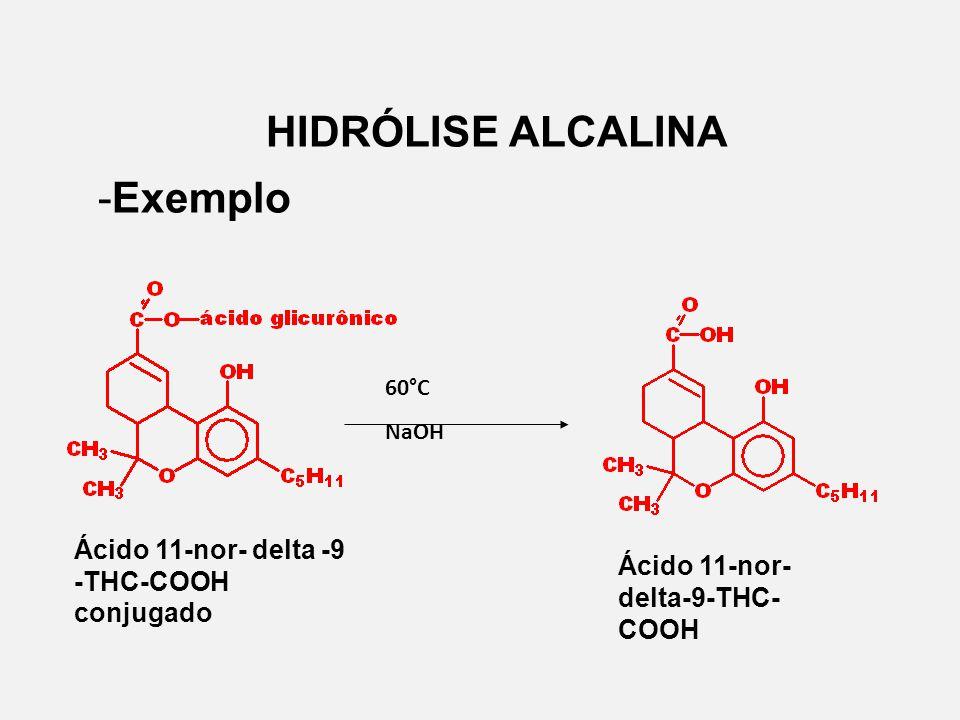 HIDRÓLISE ALCALINA Exemplo Ácido 11-nor- delta -9 -THC-COOH conjugado