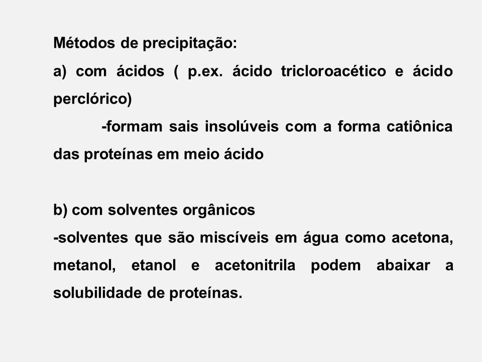 Métodos de precipitação: