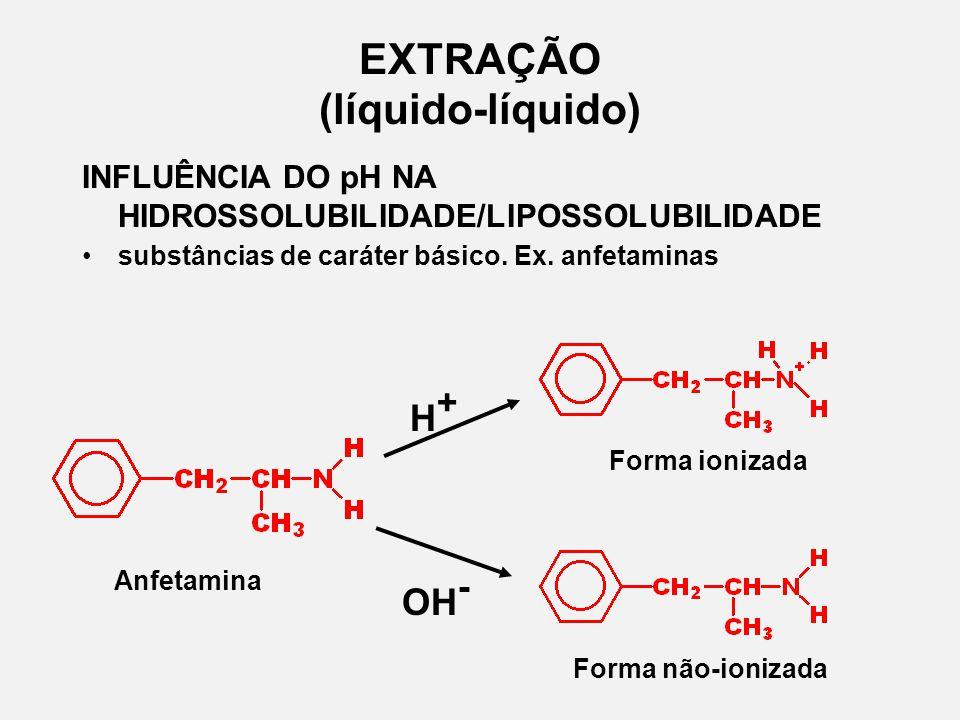 EXTRAÇÃO (líquido-líquido)