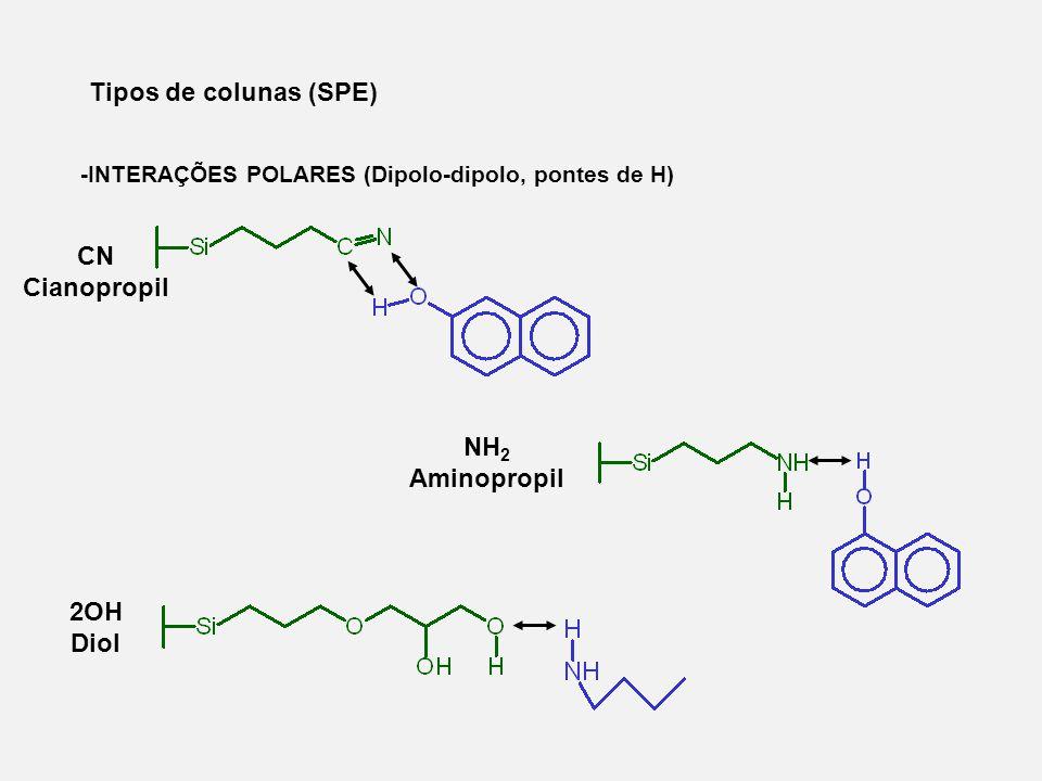 CN Cianopropil NH2 Aminopropil 2OH Diol