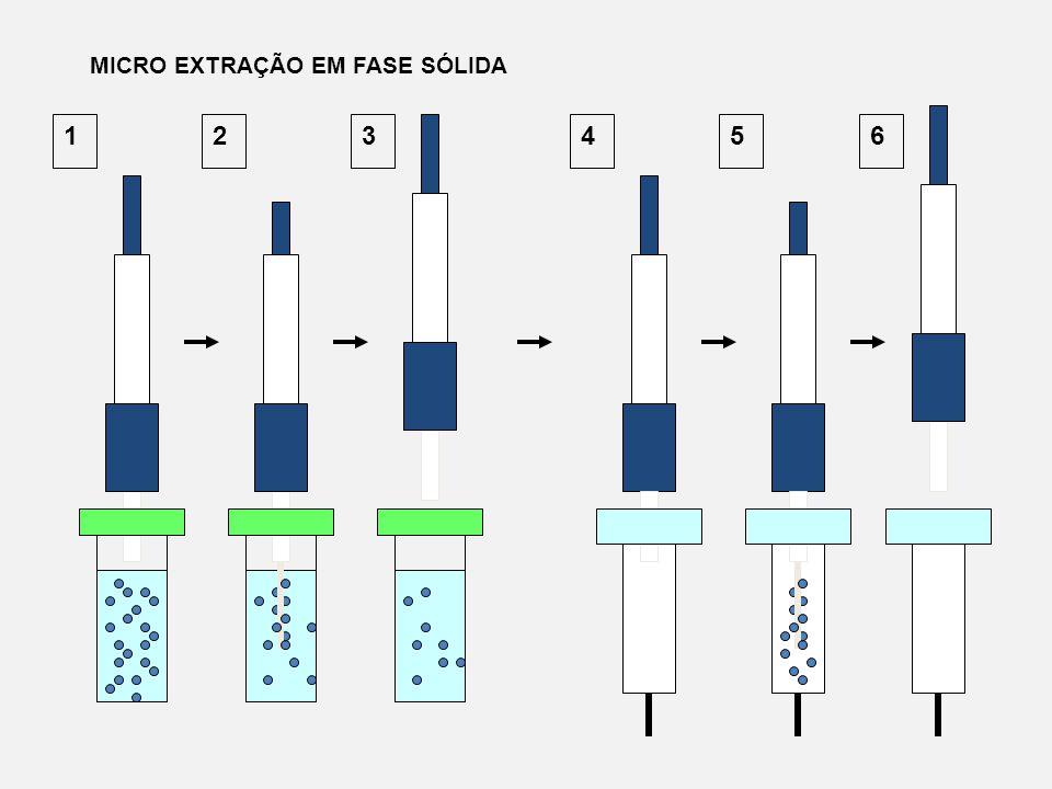 MICRO EXTRAÇÃO EM FASE SÓLIDA