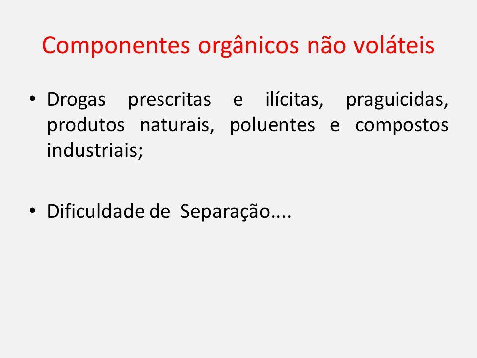 Componentes orgânicos não voláteis