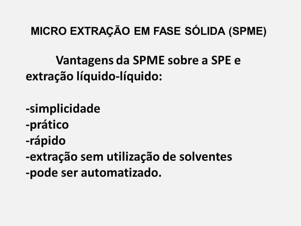 -extração sem utilização de solventes -pode ser automatizado.
