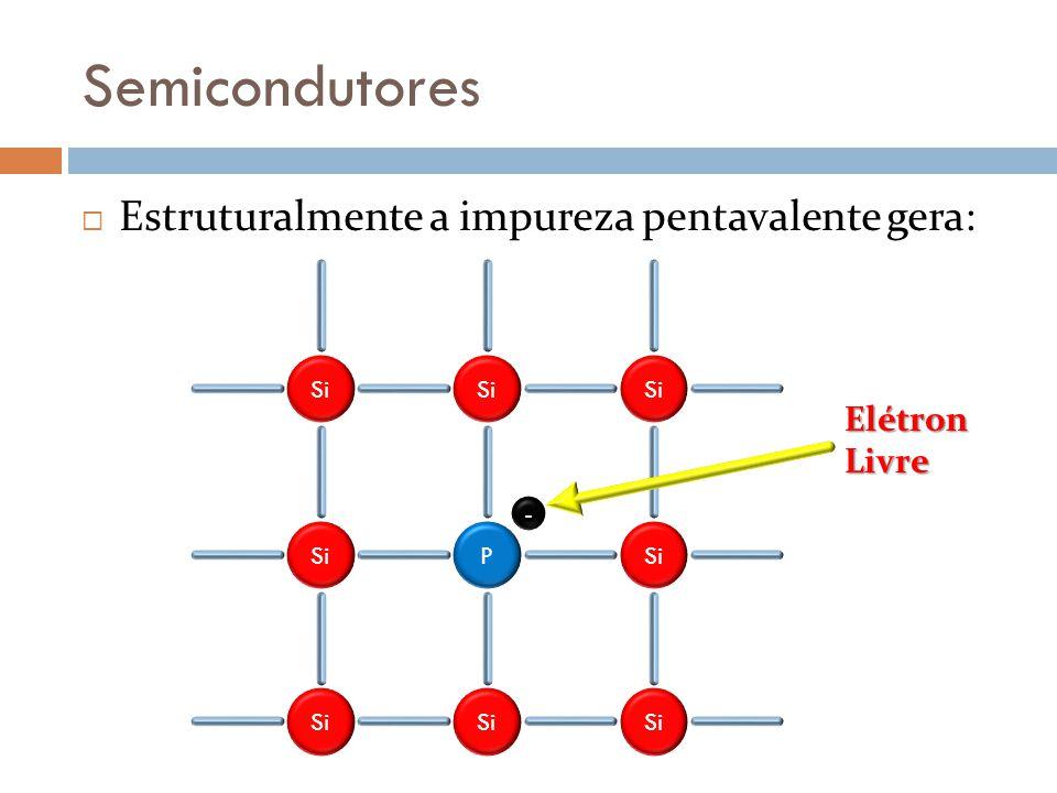 Semicondutores Estruturalmente a impureza pentavalente gera: Elétron