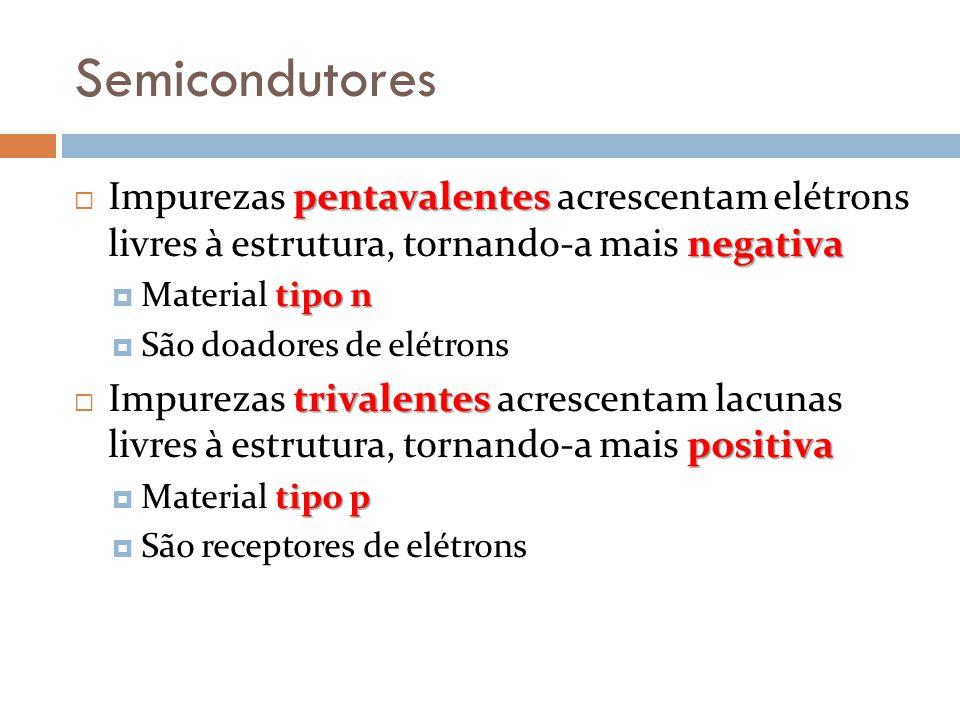 Semicondutores Impurezas pentavalentes acrescentam elétrons livres à estrutura, tornando-a mais negativa.